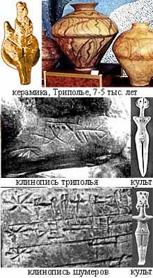 Культура, Клинопись триполья и шумеров