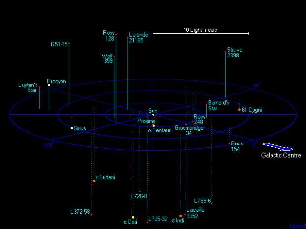 Визуальные модели вселенной