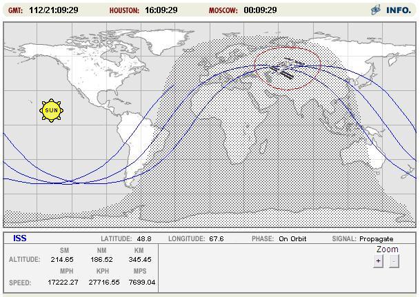 МКС относительно карты Земли