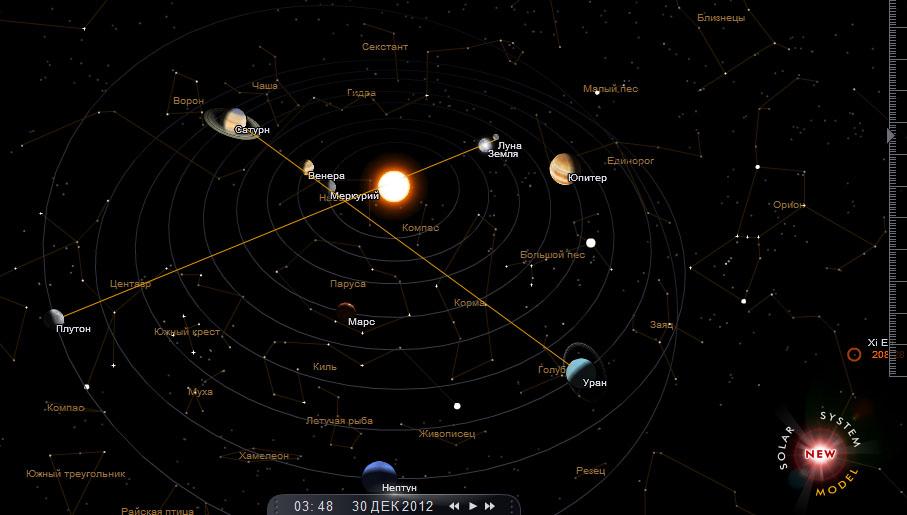 Астрологические аспекты на Новый год 2013.
